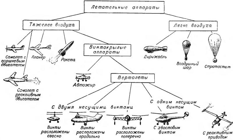http://ftrww.narod.ru/img/525.jpg